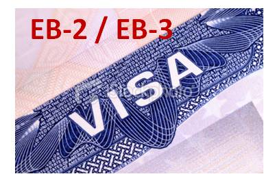 EB-2 Visa, EB-2 Visa Retrogression, Green Card
